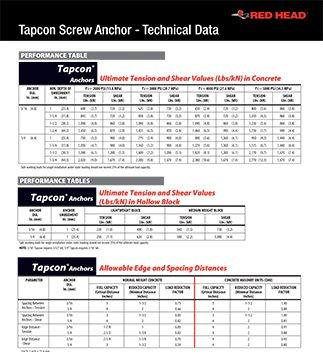 Tapcon Screw Anchor - Technical Data